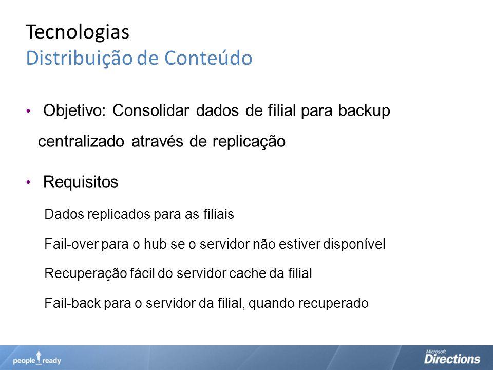 Tecnologias Distribuição de Conteúdo