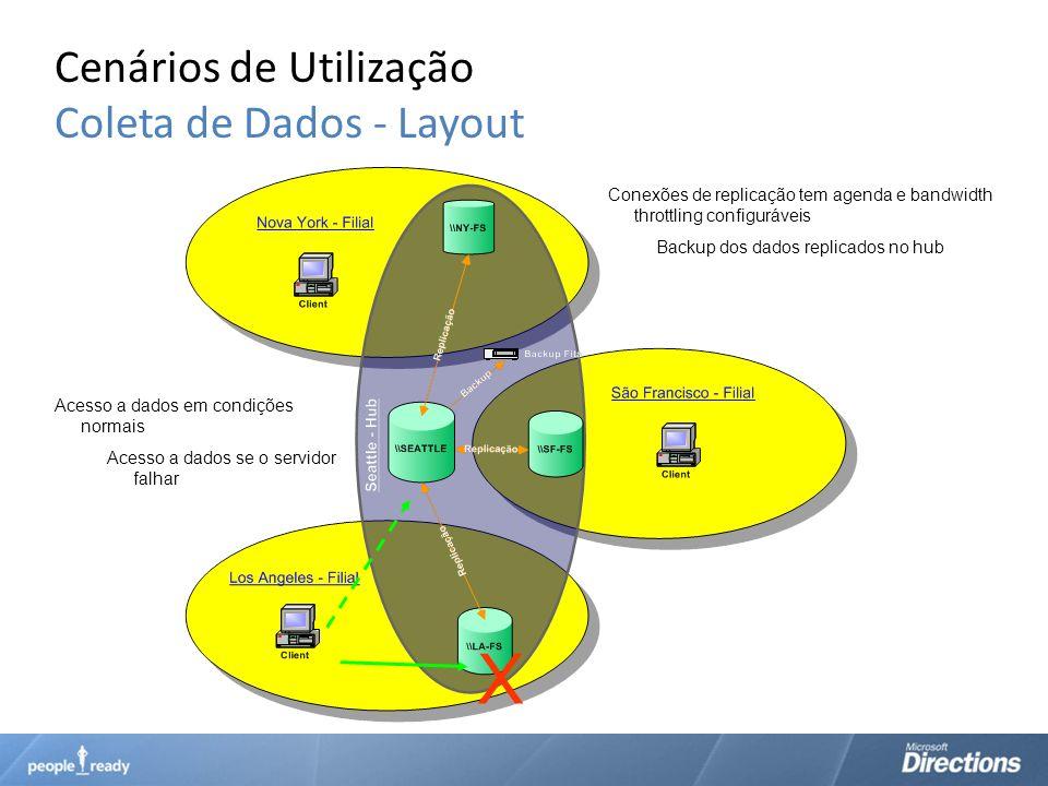 Cenários de Utilização Coleta de Dados - Layout
