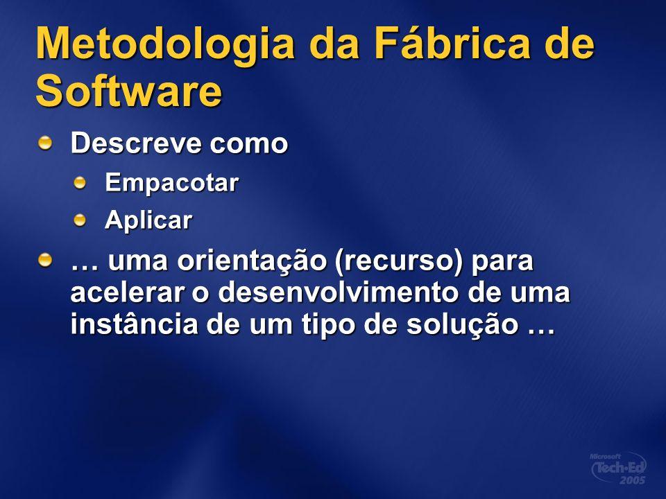 Metodologia da Fábrica de Software