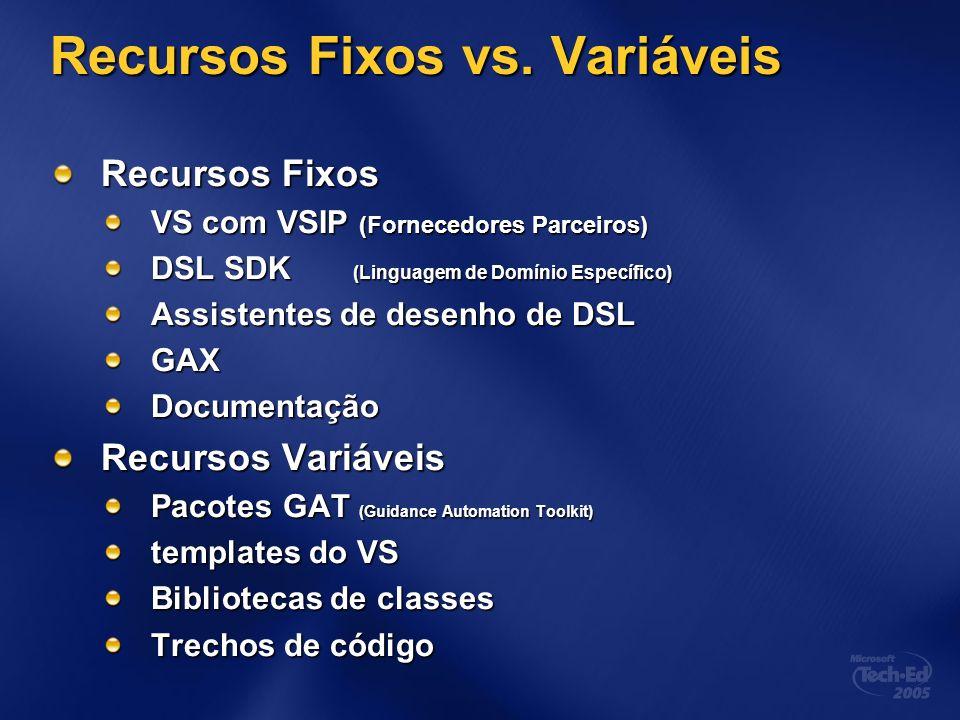 Recursos Fixos vs. Variáveis