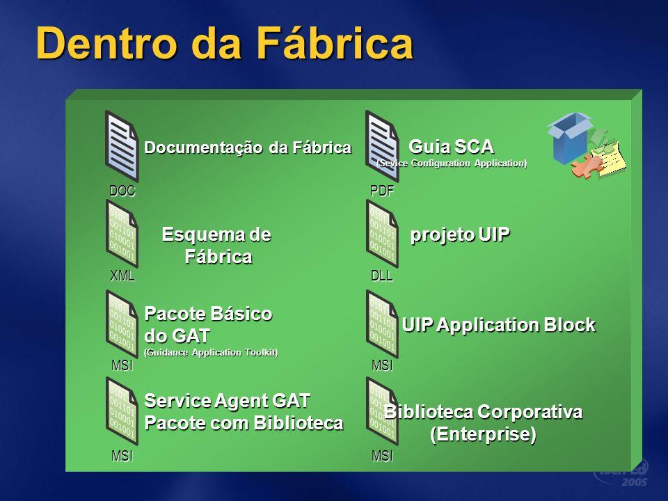 Dentro da Fábrica Guia SCA Esquema de Fábrica projeto UIP