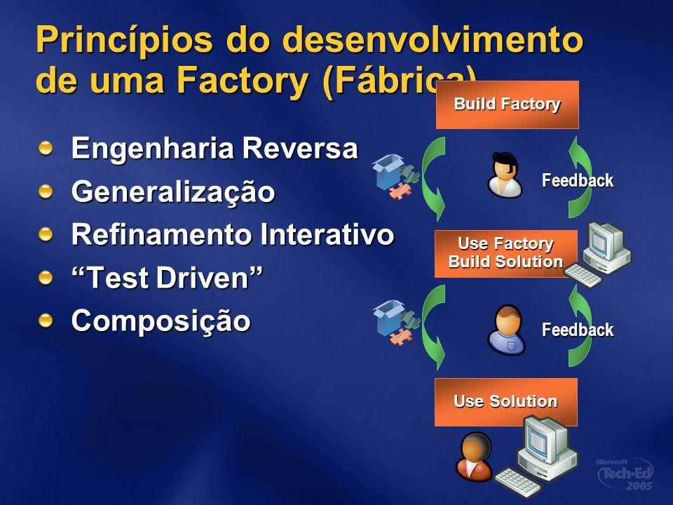 Princípios do desenvolvimento de uma Factory (Fábrica)