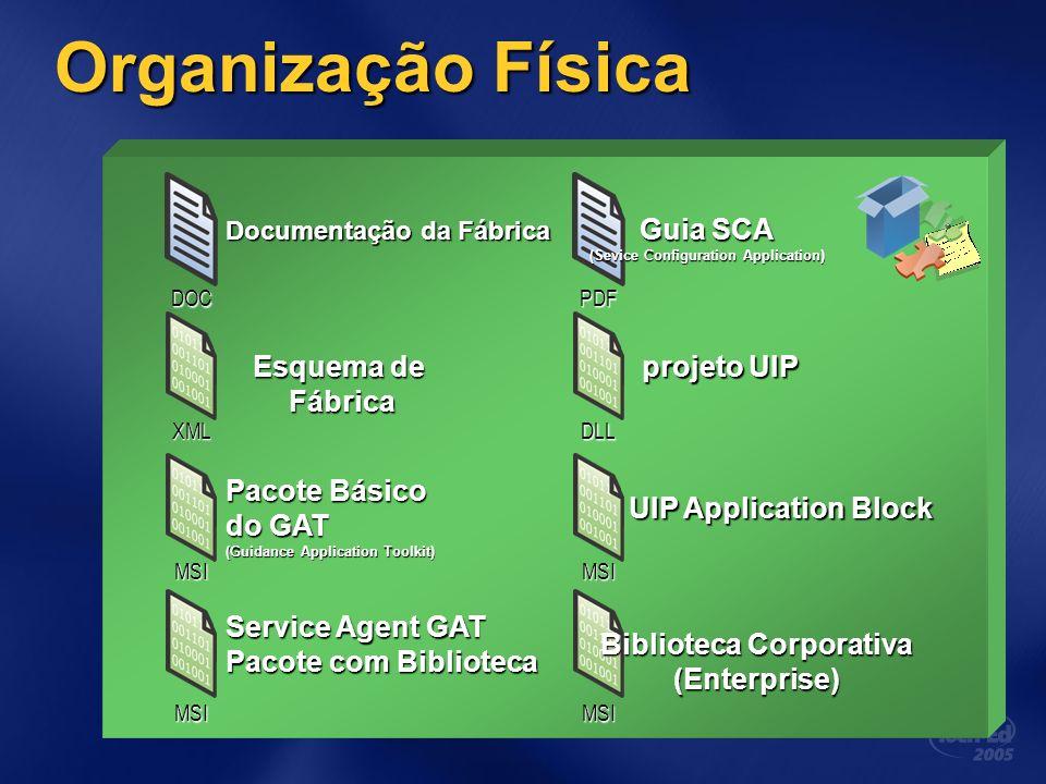 Organização Física Guia SCA Esquema de Fábrica projeto UIP