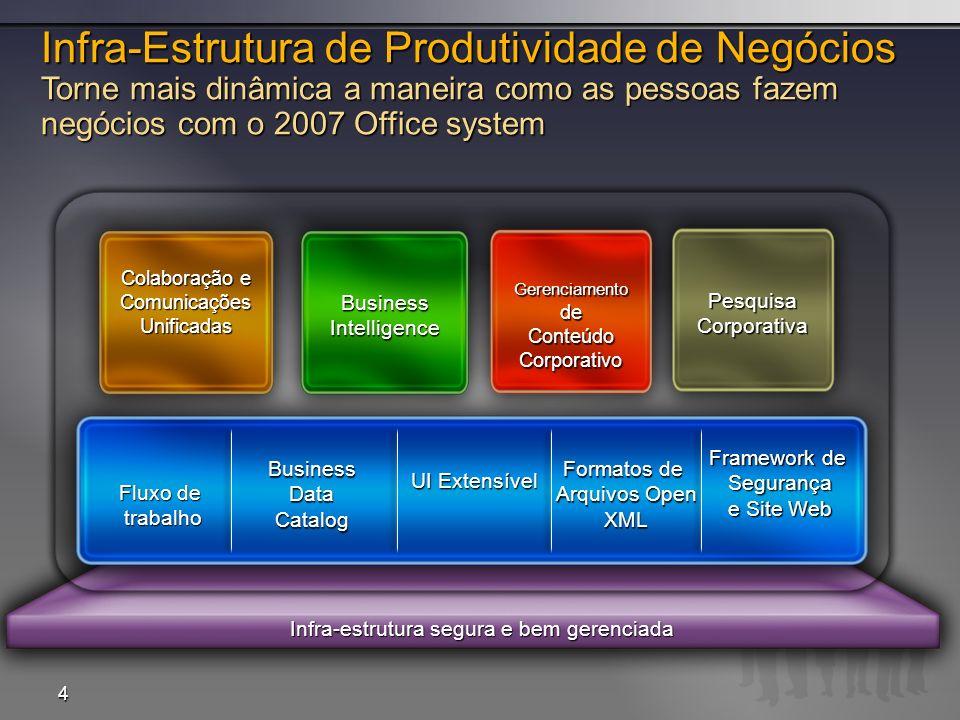 Infra-Estrutura de Produtividade de Negócios Torne mais dinâmica a maneira como as pessoas fazem negócios com o 2007 Office system