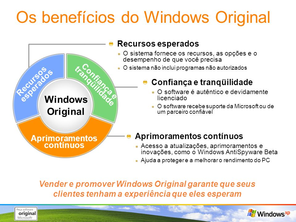 Os benefícios do Windows Original