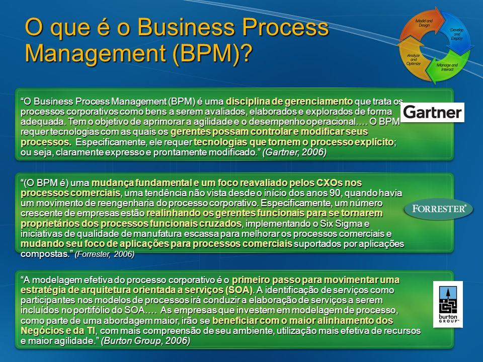 O que é o Business Process Management (BPM)