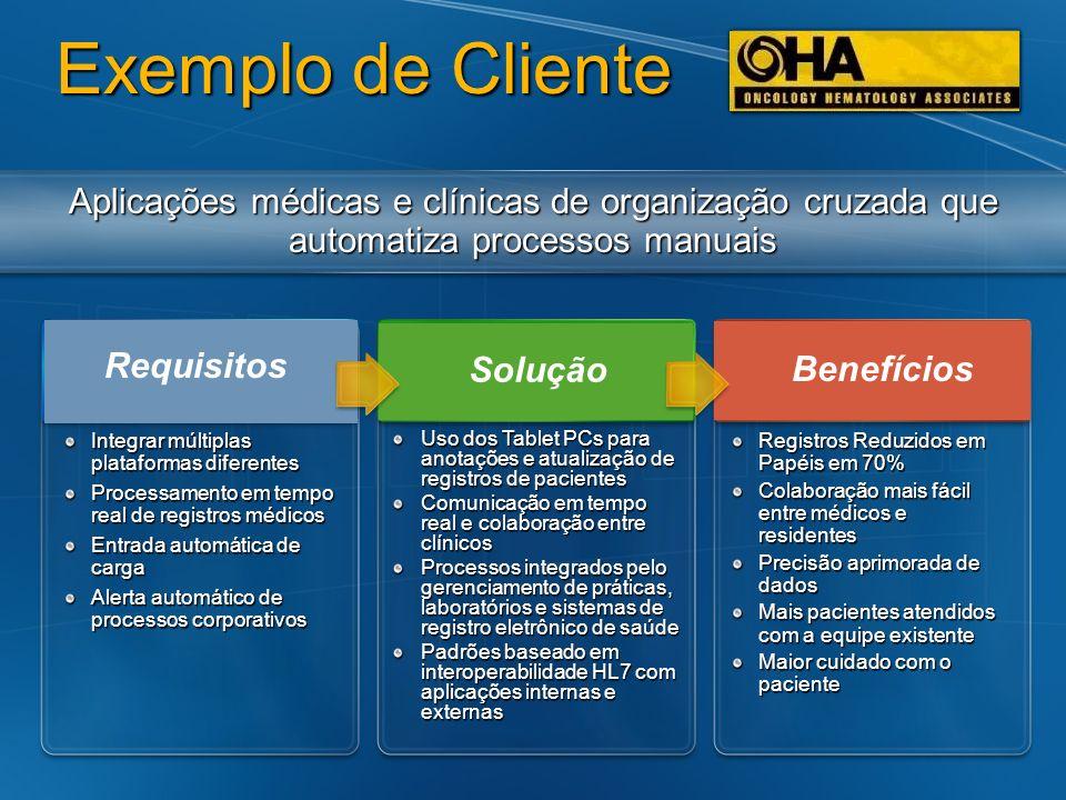 Exemplo de ClienteAplicações médicas e clínicas de organização cruzada que automatiza processos manuais.