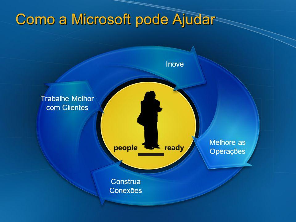 Como a Microsoft pode Ajudar