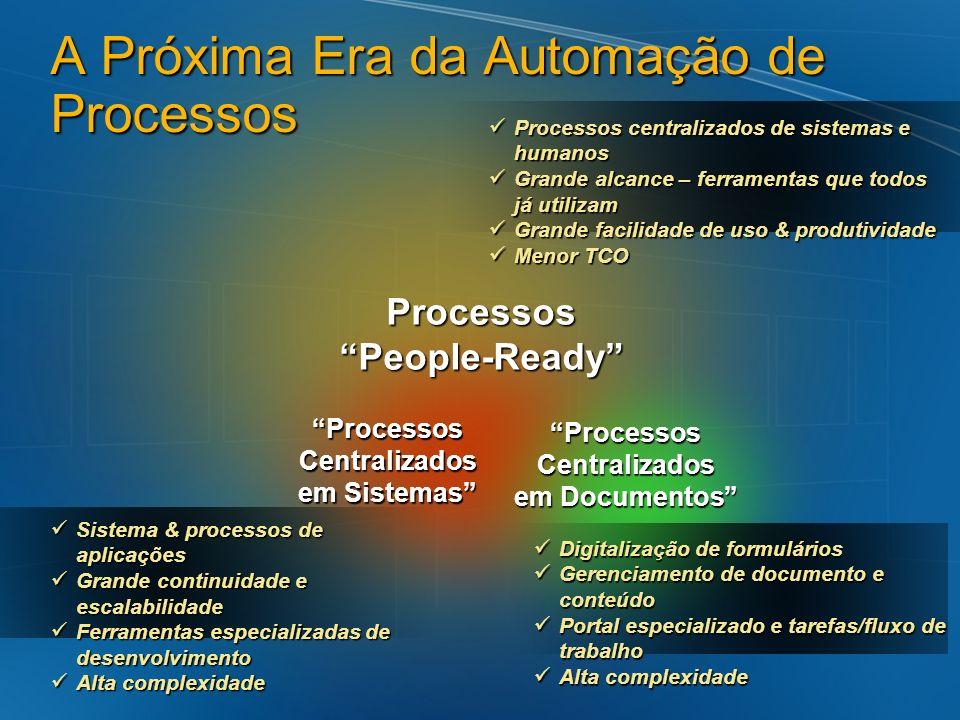 A Próxima Era da Automação de Processos
