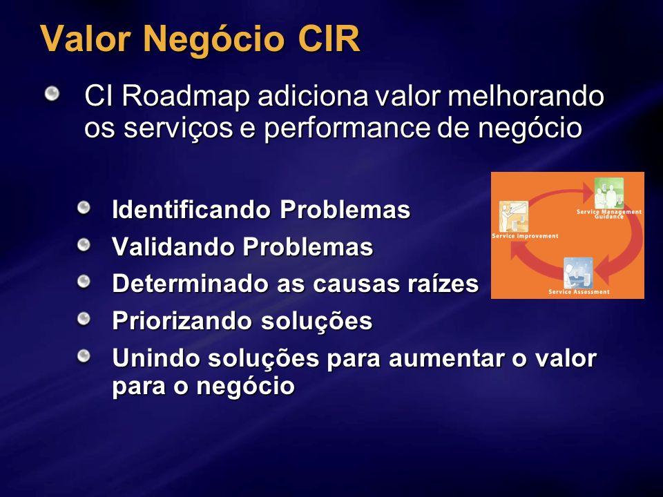 Valor Negócio CIR CI Roadmap adiciona valor melhorando os serviços e performance de negócio. Identificando Problemas.