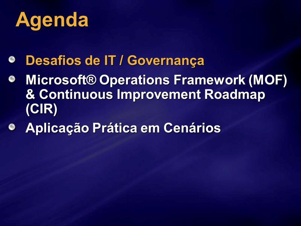 Agenda Desafios de IT / Governança