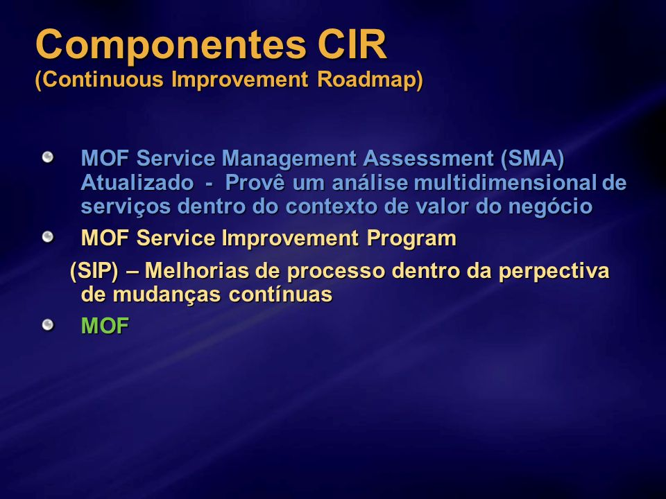 Componentes CIR (Continuous Improvement Roadmap)