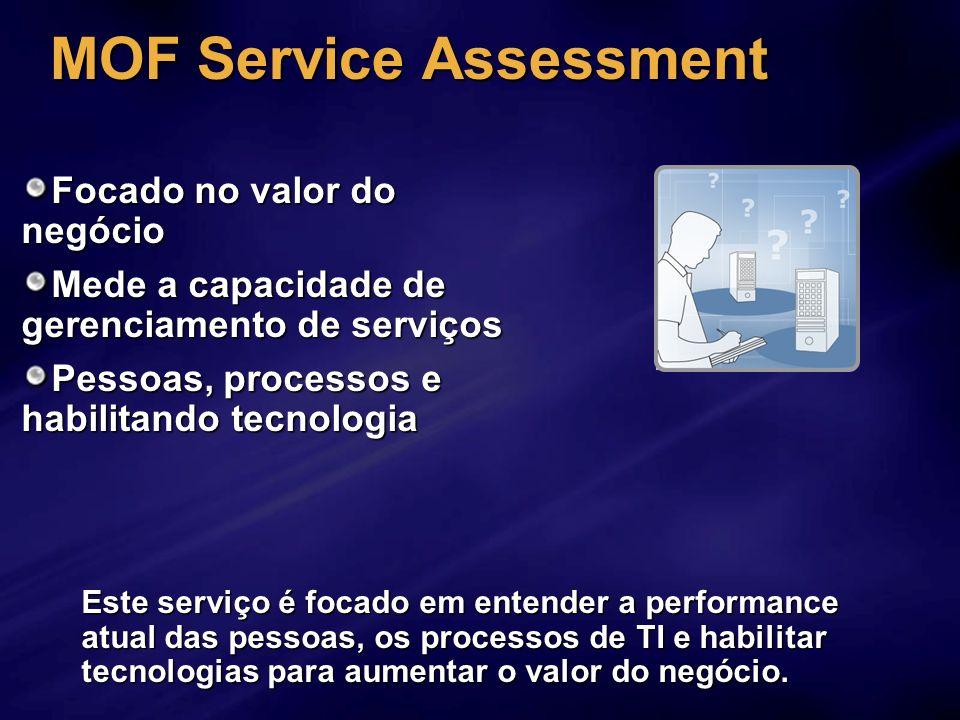 MOF Service Assessment