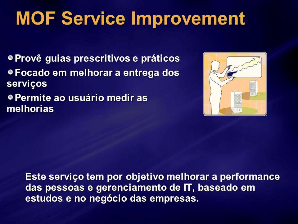 MOF Service Improvement