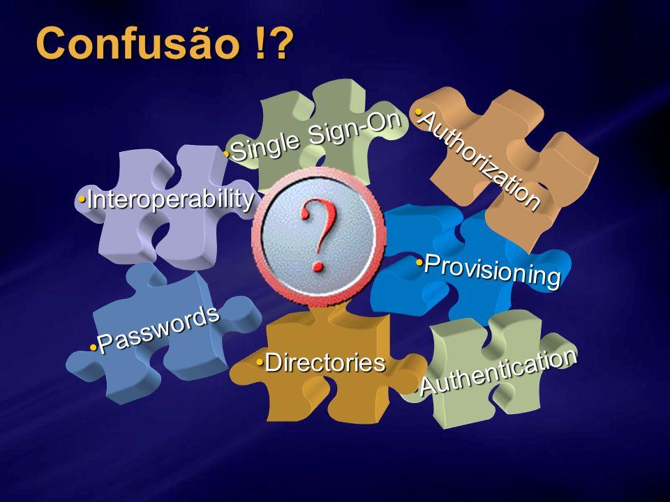 Confusão ! Single Sign-On Authorization Interoperability Provisioning