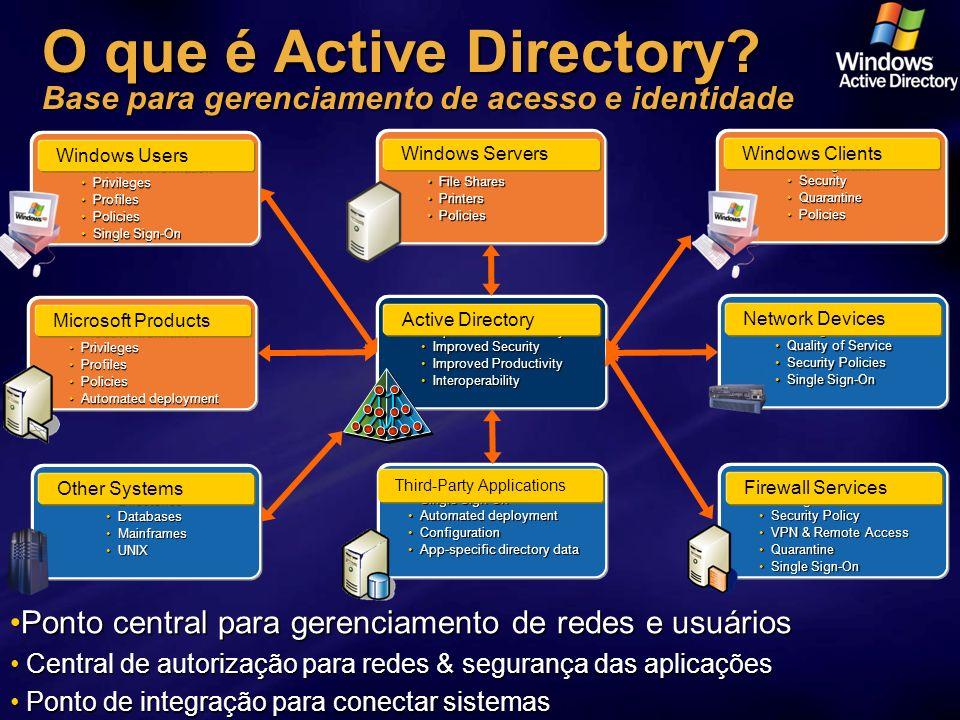 O que é Active Directory