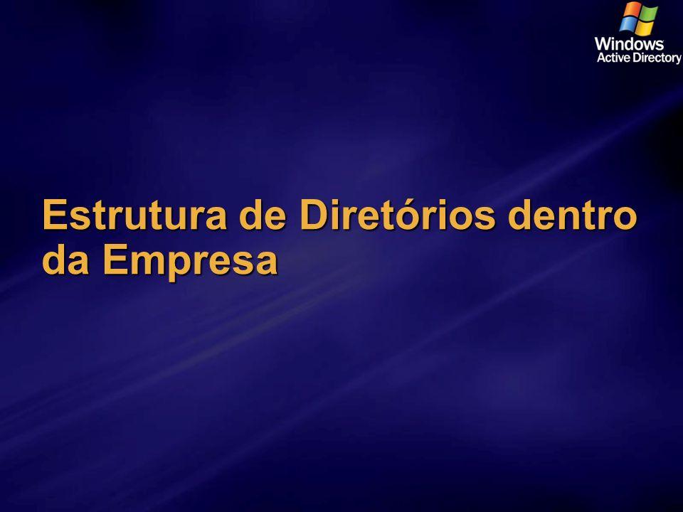Estrutura de Diretórios dentro da Empresa
