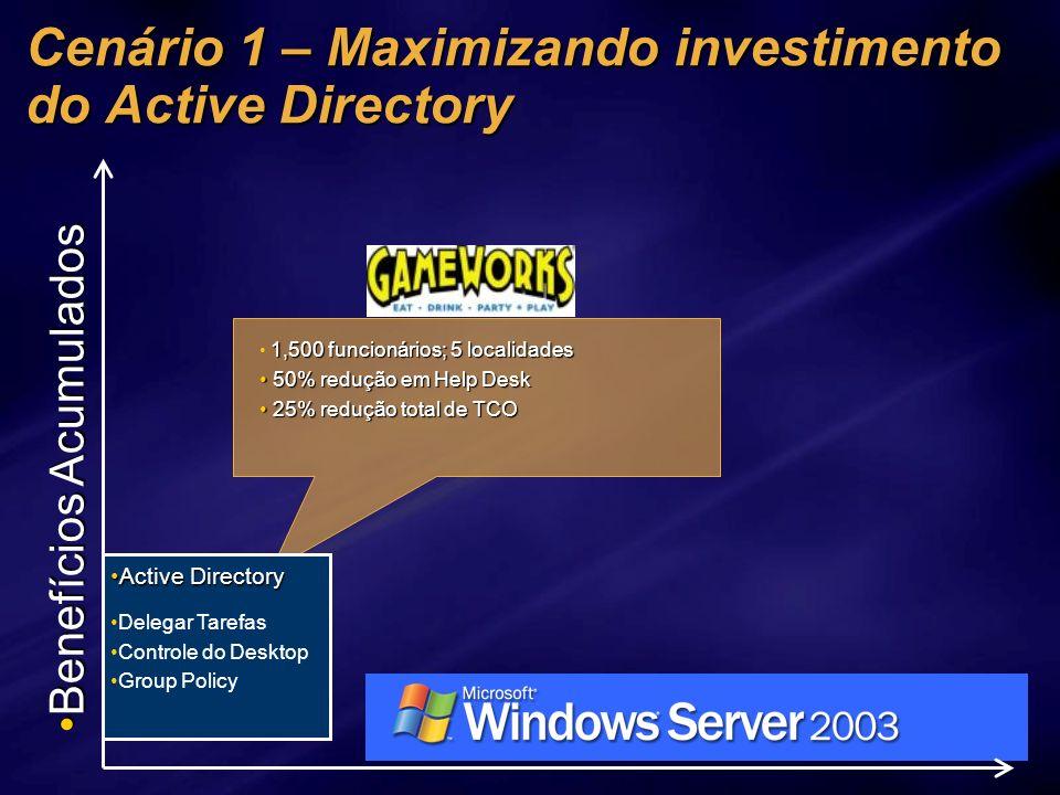 Cenário 1 – Maximizando investimento do Active Directory