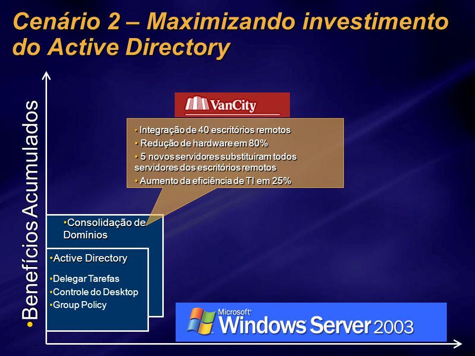 Cenário 2 – Maximizando investimento do Active Directory
