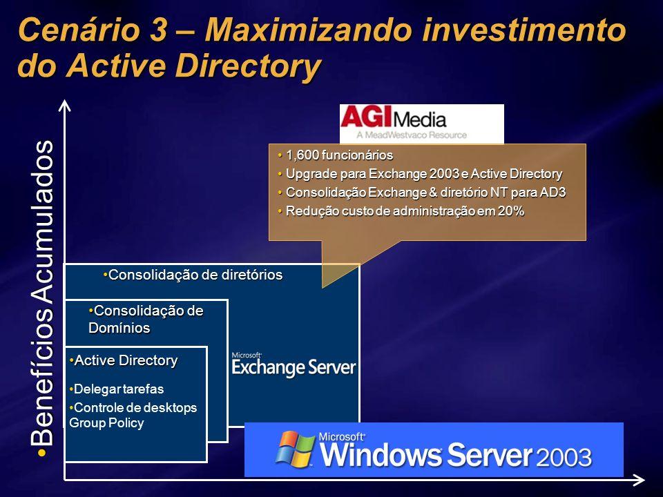 Cenário 3 – Maximizando investimento do Active Directory