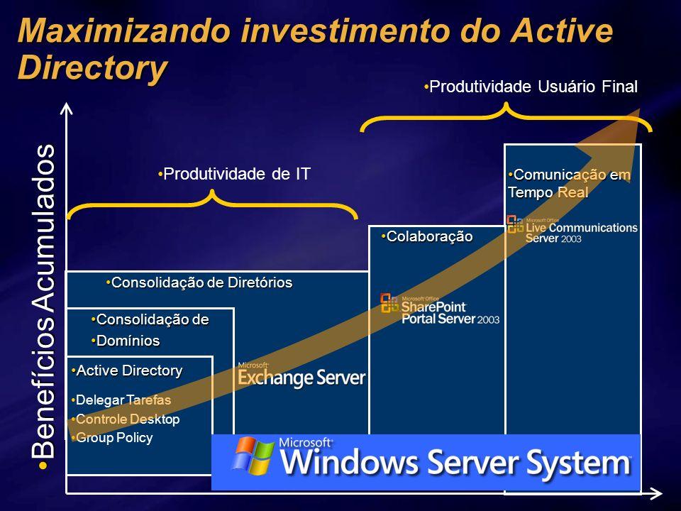 Maximizando investimento do Active Directory