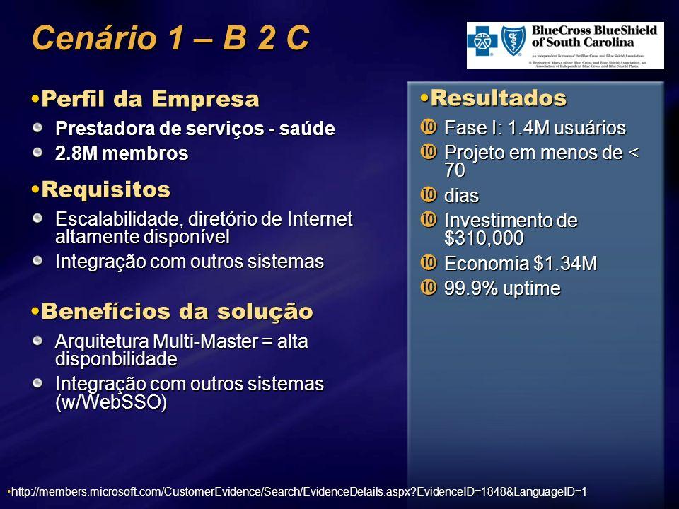 Cenário 1 – B 2 C Perfil da Empresa Resultados Requisitos