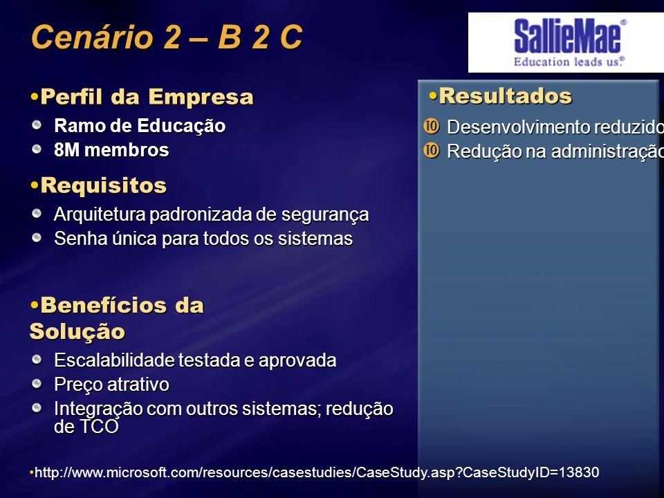Cenário 2 – B 2 C Perfil da Empresa Resultados Requisitos
