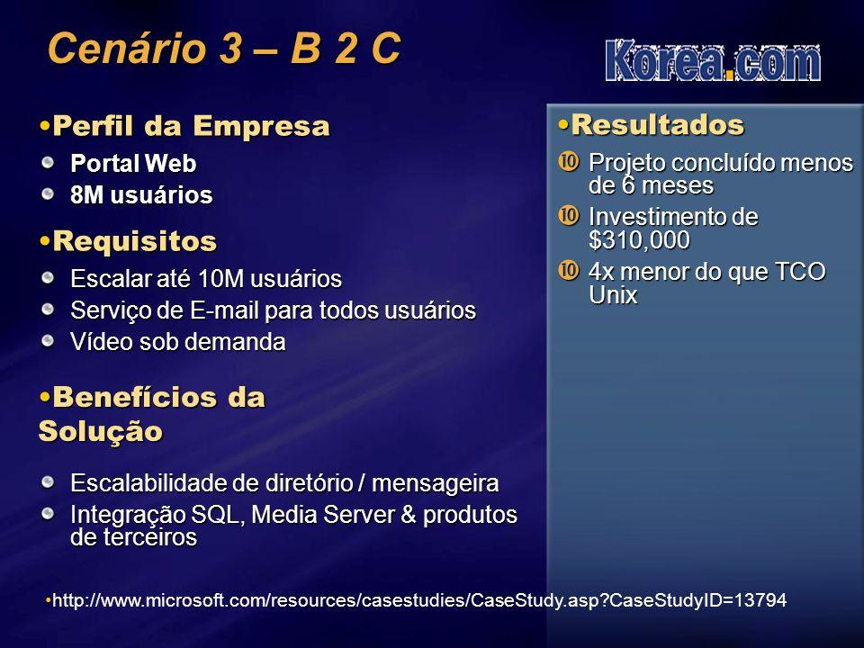 Cenário 3 – B 2 C Perfil da Empresa Resultados Requisitos