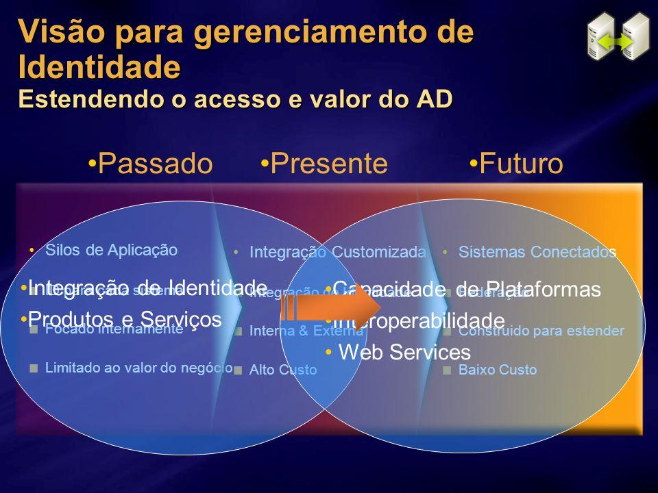 Visão para gerenciamento de Identidade Estendendo o acesso e valor do AD