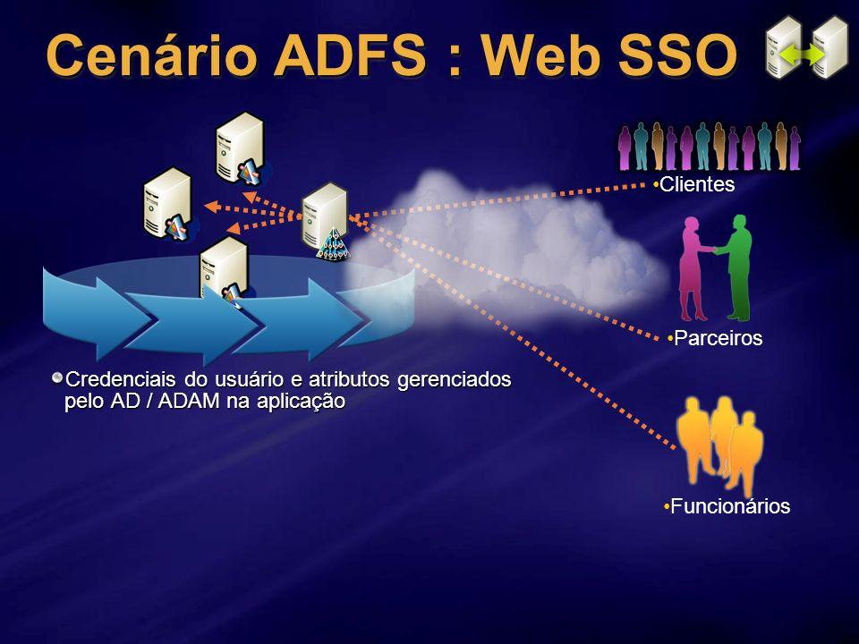 Cenário ADFS : Web SSO Clientes Parceiros