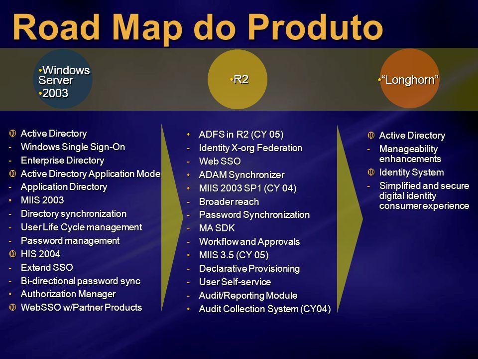 Road Map do Produto Windows Server R2 Longhorn 2003 Active Directory