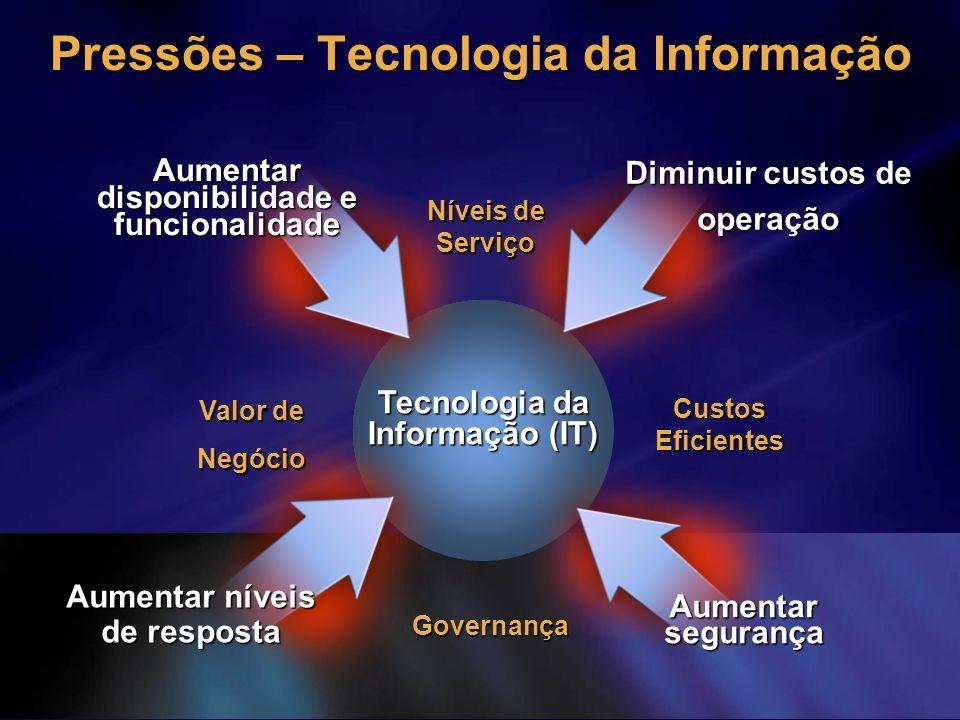 Pressões – Tecnologia da Informação