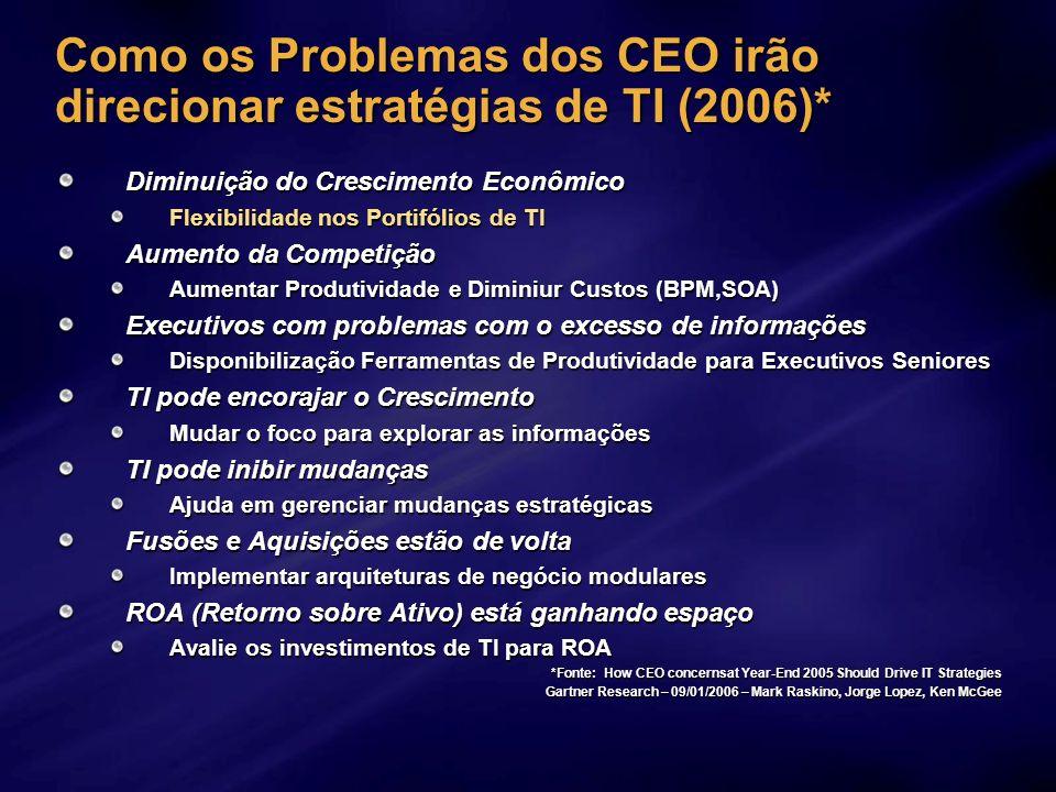 Como os Problemas dos CEO irão direcionar estratégias de TI (2006)*