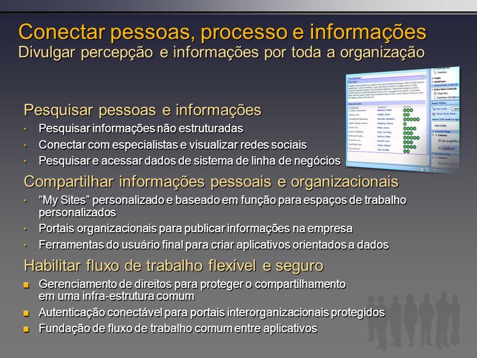Conectar pessoas, processo e informações Divulgar percepção e informações por toda a organização