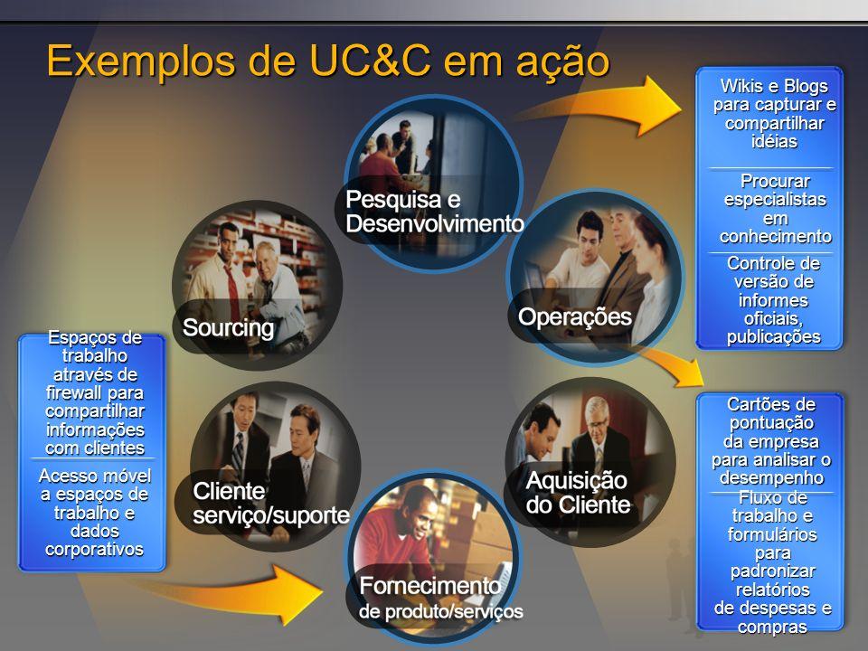 Exemplos de UC&C em ação