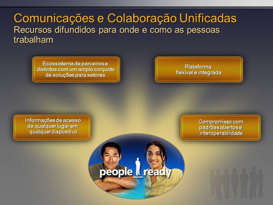 Comunicações e Colaboração Unificadas Recursos difundidos para onde e como as pessoas trabalham