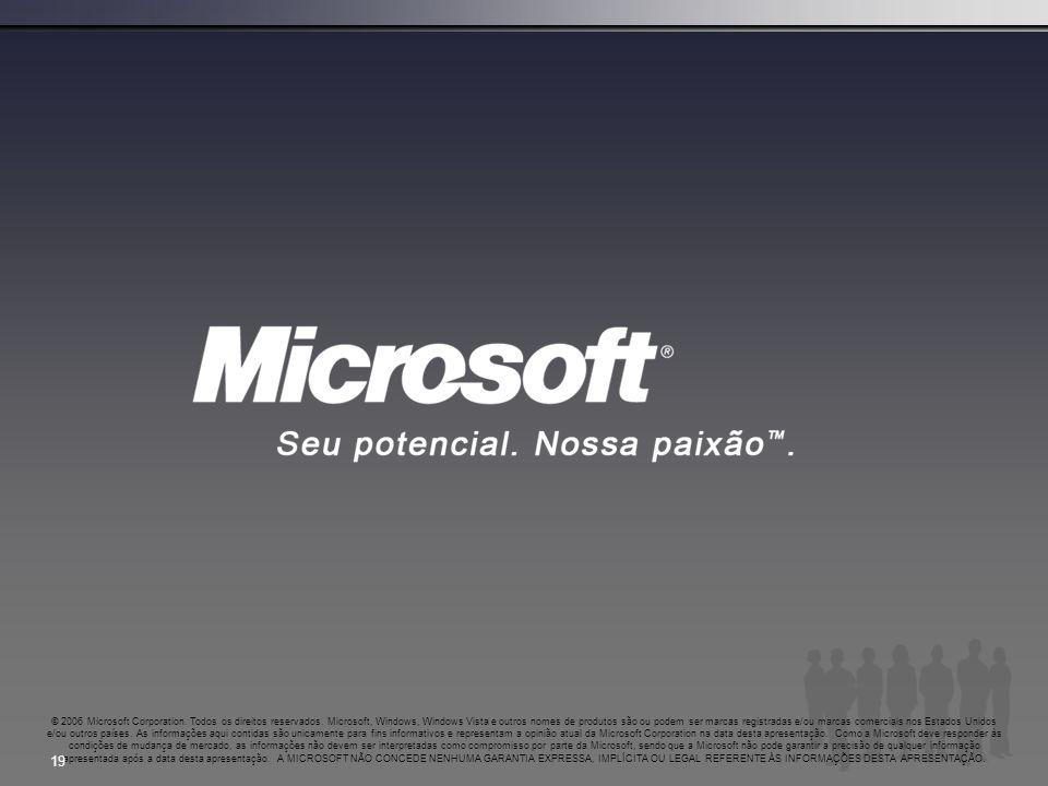 © 2006 Microsoft Corporation. Todos os direitos reservados
