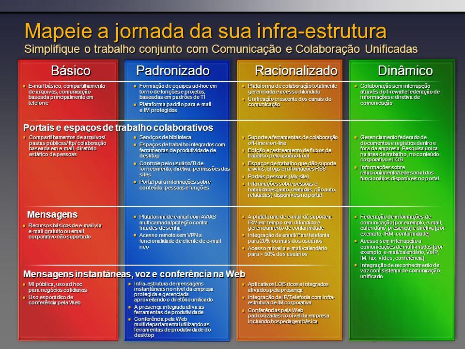 29.09.06 14:16:00Mapeie a jornada da sua infra-estrutura Simplifique o trabalho conjunto com Comunicação e Colaboração Unificadas.