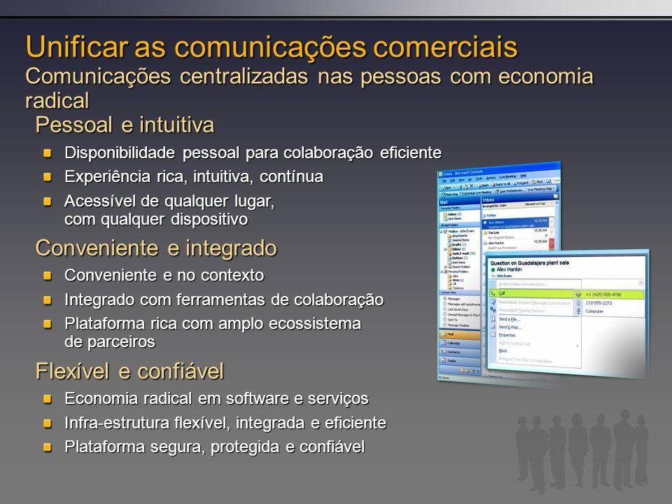 Unificar as comunicações comerciais Comunicações centralizadas nas pessoas com economia radical