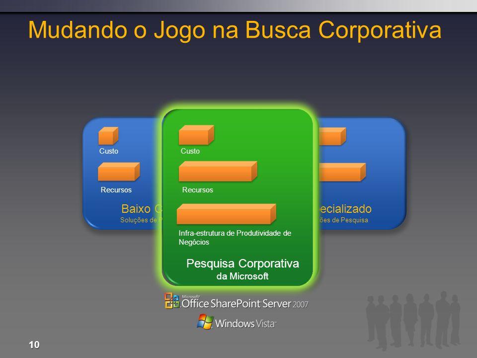 Mudando o Jogo na Busca Corporativa