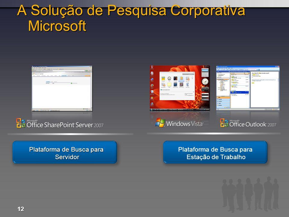 A Solução de Pesquisa Corporativa Microsoft