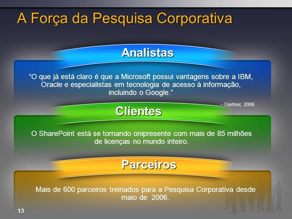 A Força da Pesquisa Corporativa