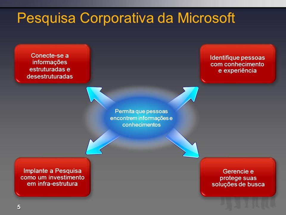 Pesquisa Corporativa da Microsoft