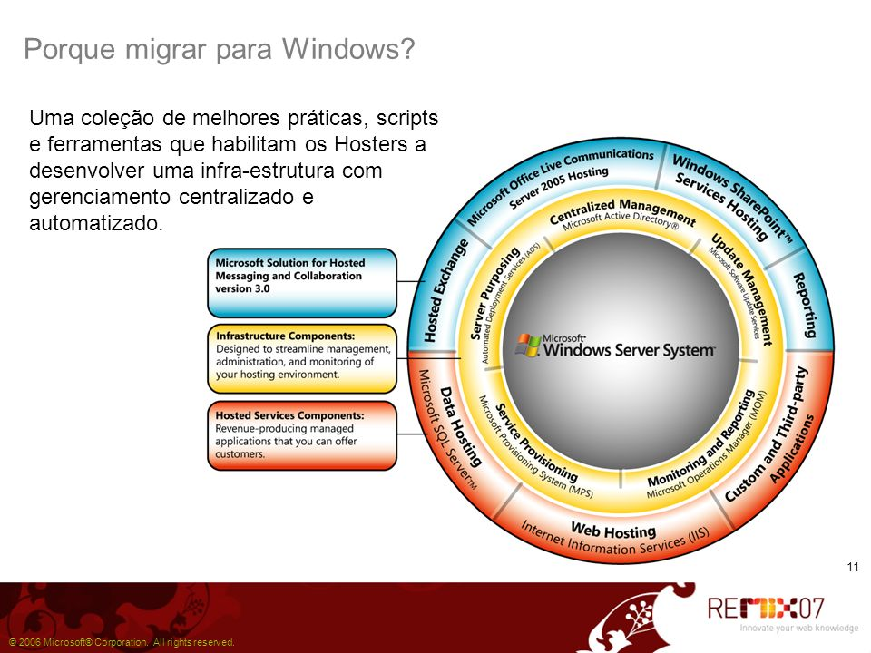 Porque migrar para Windows