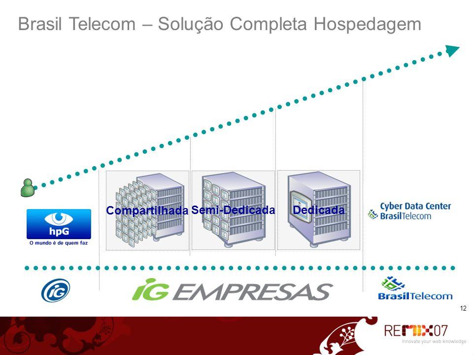 Brasil Telecom – Solução Completa Hospedagem