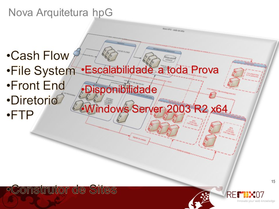 Cash Flow File System Front End Diretorio FTP Construtor de Sites
