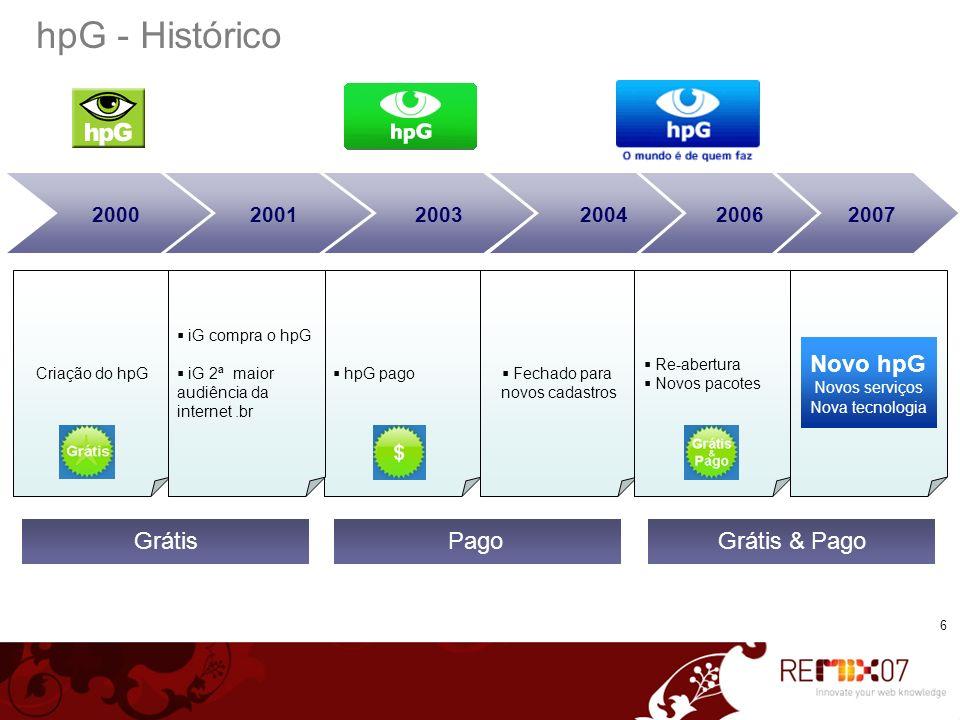 hpG - Histórico Grátis Pago Grátis & Pago Novo hpG 2000 2001 2003 2004