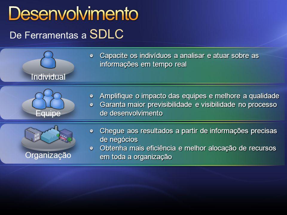Desenvolvimento De Ferramentas a SDLC Individual Equipe Organização