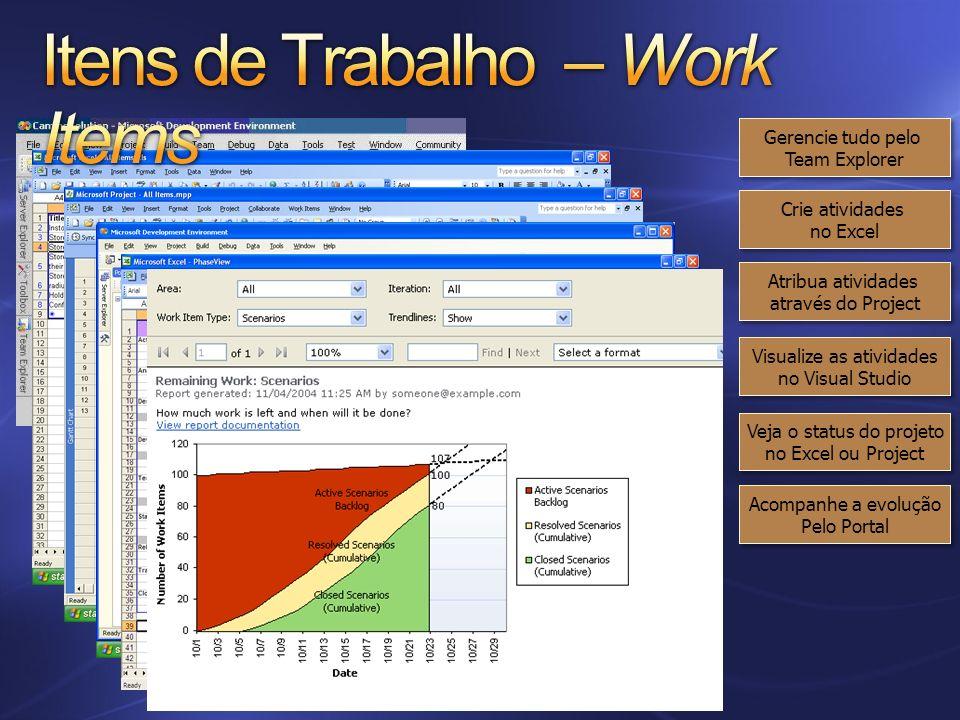 Itens de Trabalho – Work Items