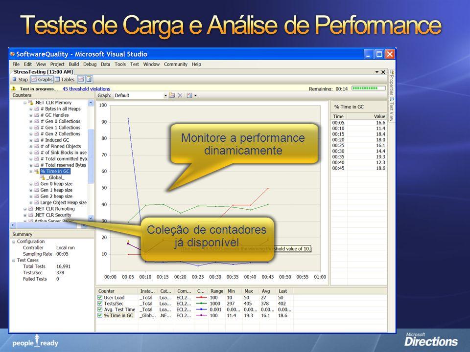 Testes de Carga e Análise de Performance